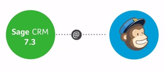 Sage CRM 7.3 Mail Chimp Integration Marketing
