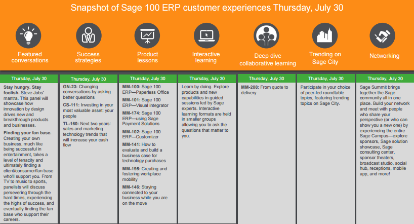 Klear systems blog inside scoop on erp crm other business sage summit 2015 sage 100 erp suggested agenda fandeluxe Images