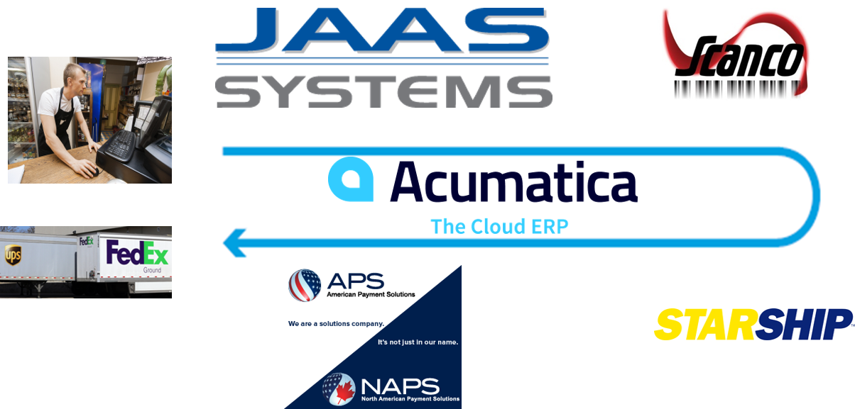 Acumatica Manufacturing Processes.png