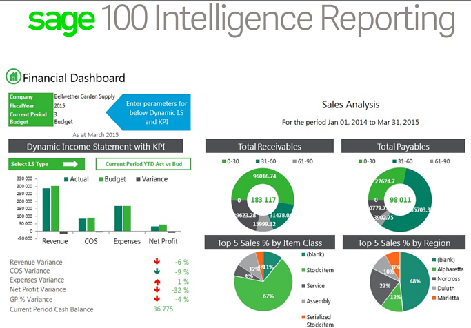 Business Intelligence - Sage 100 ERP for Manufacturing & Distribution