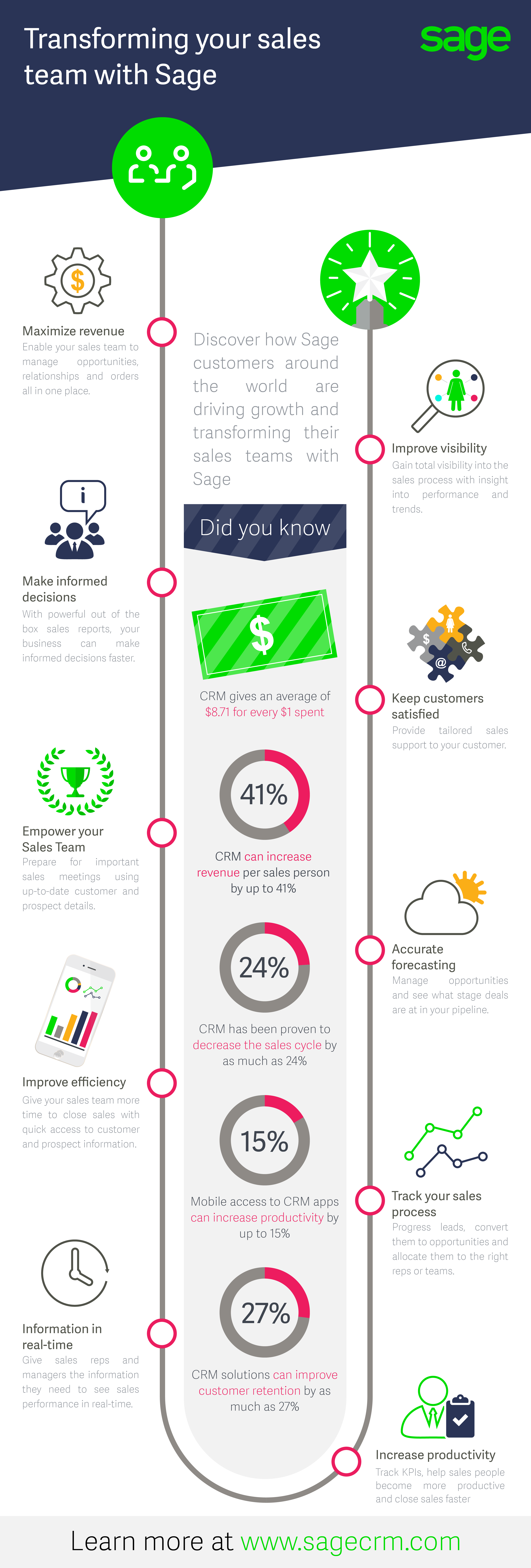Sage_CRM_sales_team_infographic.png