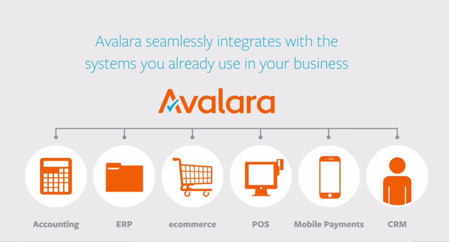 avalara_avatax_acumatica_business_integrates.png