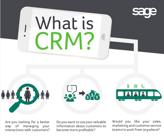 Klear systems blog inside scoop on erp crm other business more than 15000 small and medium sized organizations use sage crm every day to accelerate sales drive business productivity and make every customer fandeluxe Images